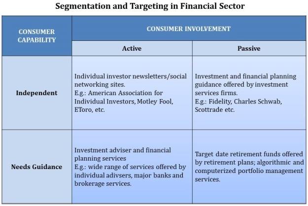 Financial_innovation