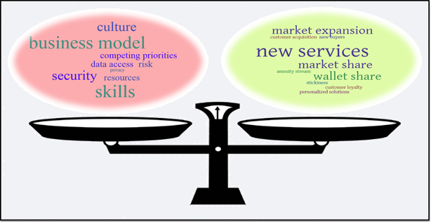 Analytics_business_model_culture