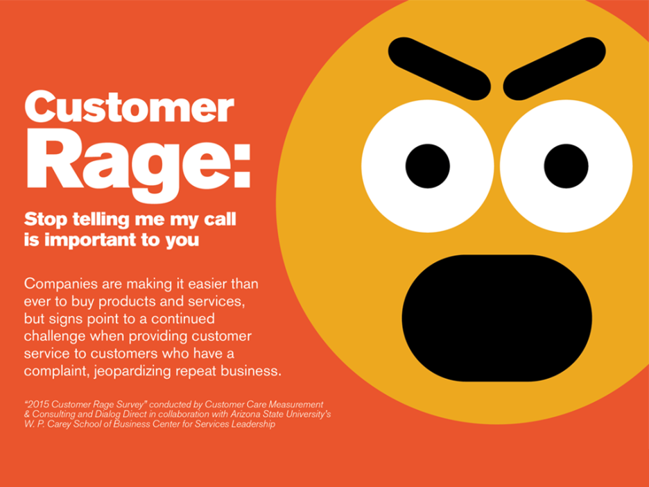 Seven Effective Practices For Preventing Customer Rage